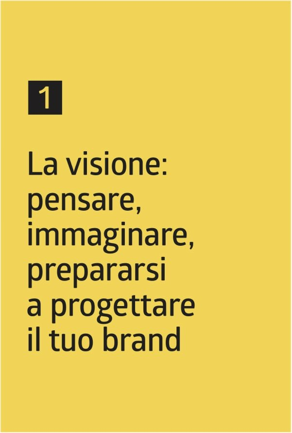 Creative Restaurant Branding - Libro e Metodo - Fig.1