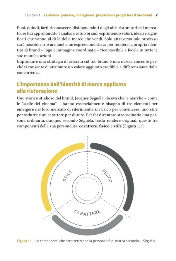 Creative Restaurant Branding - Libro e Metodo - Fig.2