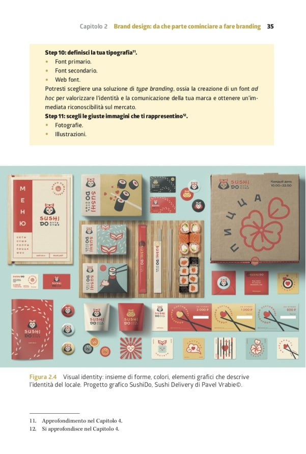 Creative Restaurant Branding - Libro e Metodo - Fig.4