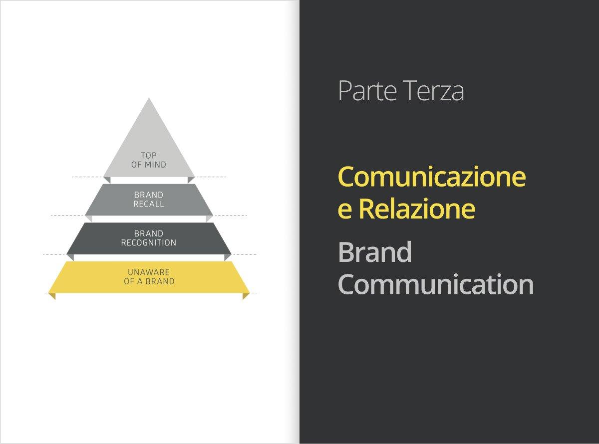 Creative Restaurant Branding - Metodo: Brand Communication